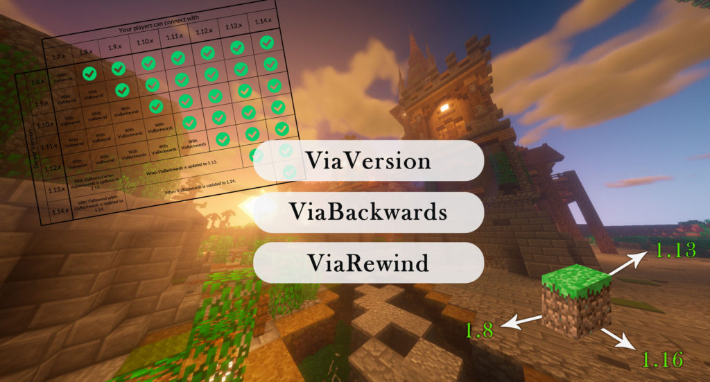 ViaVersion, ViaBackwards и ViaRewind